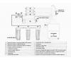 7 степенна система за обратна осмоза с TDS метър